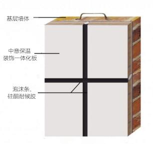 为什么说保温装饰一体板具有节能优势