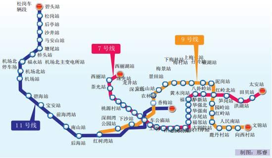 2040年深圳地铁规划图