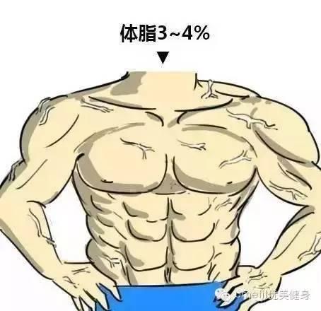 男生腹肌漫画手绘素描