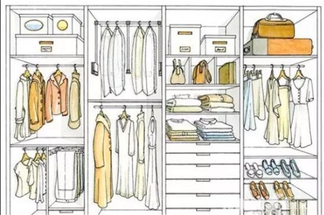 上面这张内部结构图,基本囊括了一个衣柜该有的功能区域,包括悬挂区