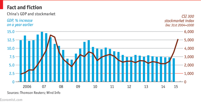gdp与股票_预计三四季度GDP增速为6.8