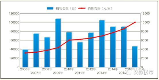 牡丹江gdp有齐齐哈尔高么_河北张家口与黑龙江牡丹江,2019上半年的GDP,谁成绩更好
