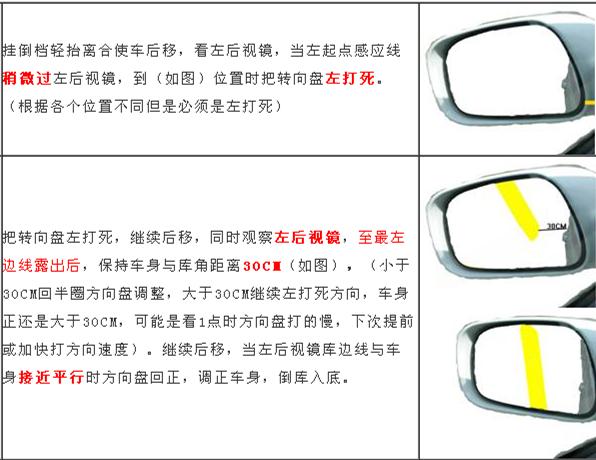 干货:倒车入库技巧图解_搜狐汽车_搜狐网