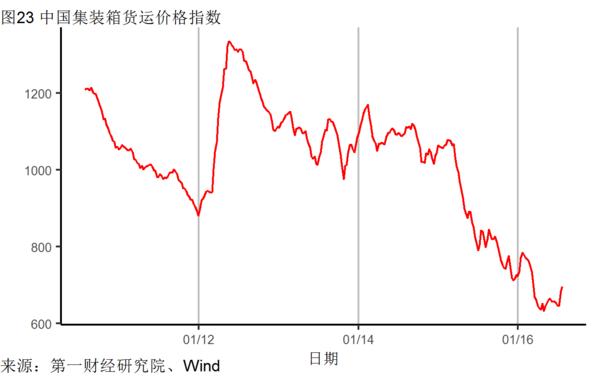 利率曲线下移并趋于平坦,宽松预期增加丨高频