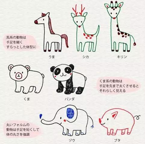 组图 简笔画学起来 妈妈可以跟宝宝这样玩