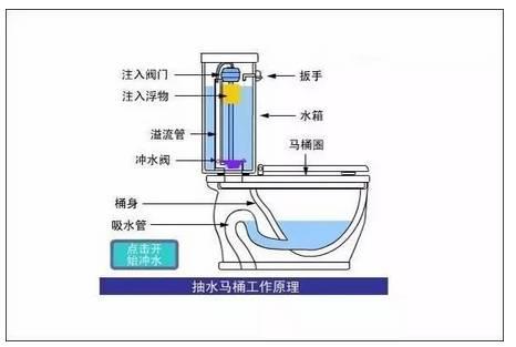 马桶漏水维修多少钱_马桶底部渗水怎么办_维修视频电话_马桶漏水原因有哪些