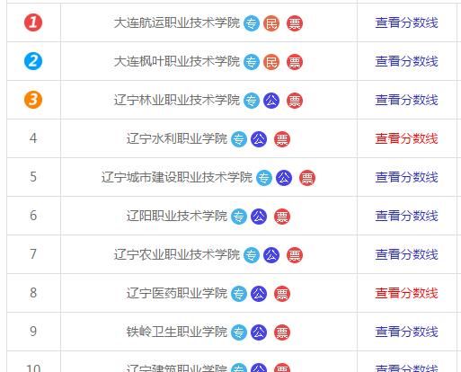 2016年辽宁石化职业技术学院单招分数线