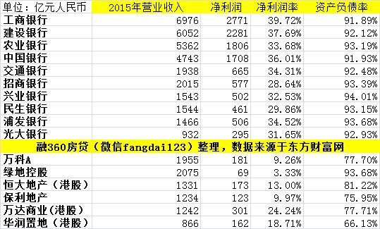 经济发展看GDP总量还是增速_我国经济gdp总量图