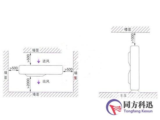 安装中央空调厚度是多少_家用中央空调和普通空调哪个好_病房楼 中央空调和分体空调 比较
