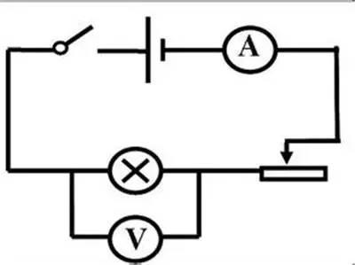初中诀窍太难、理解告诉?3个物理不了你邮编方法北京四中初中部图片