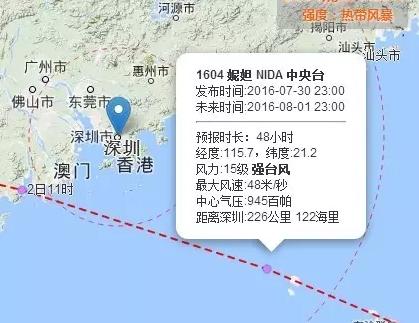 2016深圳台风最新消息天气预报, 妮妲 台风来袭