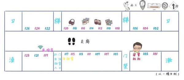 西二宿舍平面图