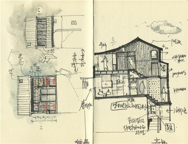 上海轮廓线手绘