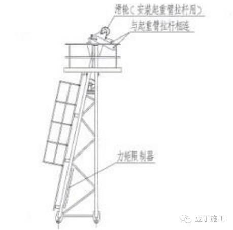 12步弄懂塔吊如何安装丨图文详解塔吊安装步骤