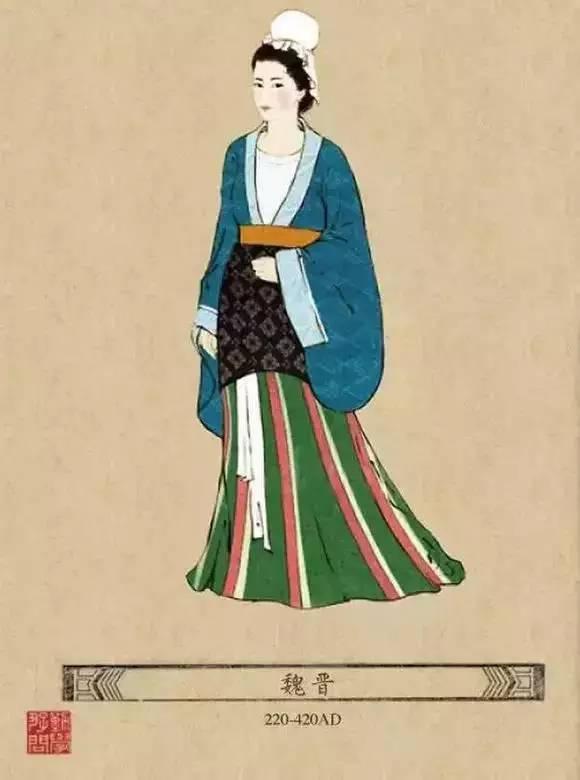 魏晋南北朝时期服饰-中国历代女子的服装变化图片
