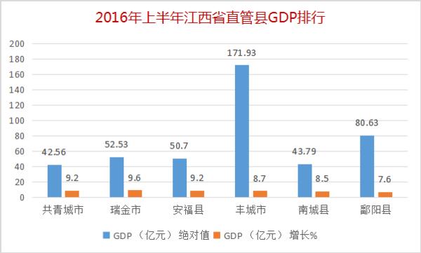 瑞金gdp_TFX拓瑞金融 美GDP创新高 美元缘何止步不前