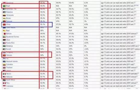 利比亚人均gdp_中国,马其顿,利比亚人均GDP对比