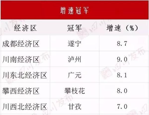 占2018经济总量59_2015中国年经济总量