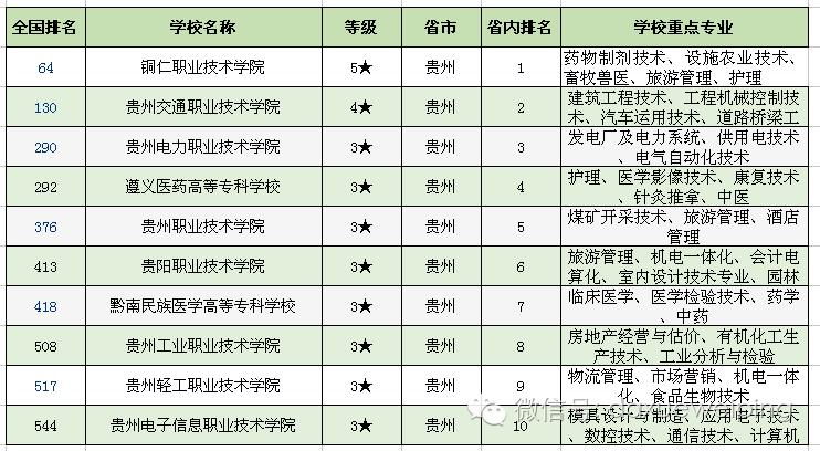 湖南专科学校排名_湖南税务高等专科学校