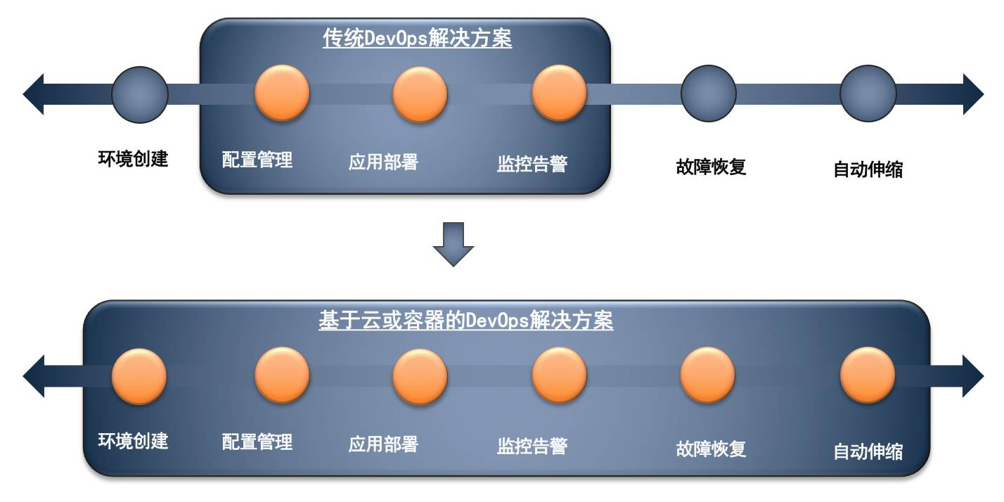 广州市中小客车指标调控管理信息系统网站_广州中小客车指标调控管理信息系统_中小企业生产管理软件