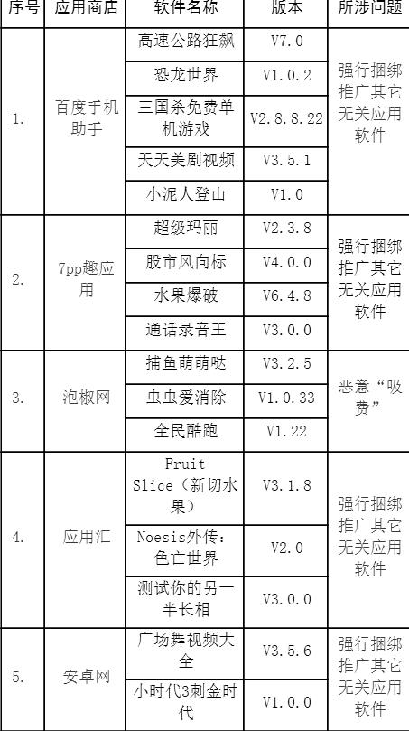 工信部:32款手机软件上黑榜 小米魅族被曝光