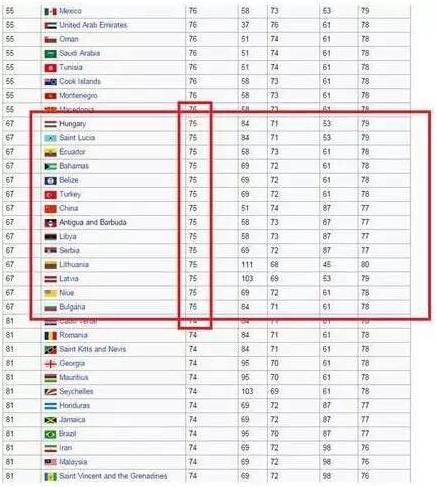 世界各国gdp排名_合肥人均gdp
