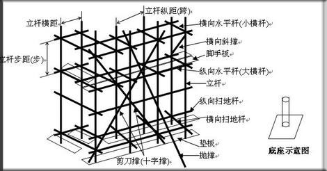 双管烟雾机结构图