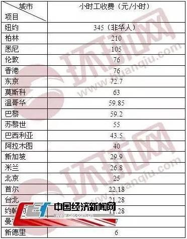 台湾gdp多少美元_常修泽 创新立国战略导论(2)