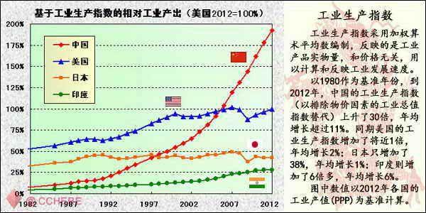 中国gdp什么时候超过美国_中国gdp何时超过美国 美国保险gdp(3)