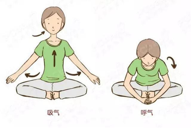 促进腹部的血液循环,加强对腹部器官的按摩,减少腹部赘肉,让产后女性图片
