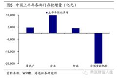 娄底今年1-6月gdp_ATFX 中国一季度GDP增速 6.8 ,预计二季度将出现好转