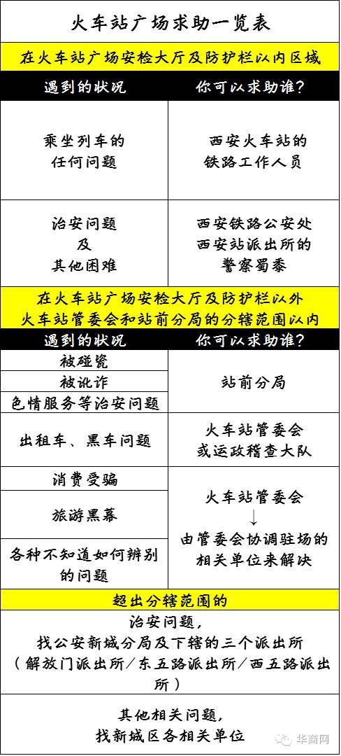 西安火车站手绘管辖地图公布?看清坑蒙拐骗找谁管()