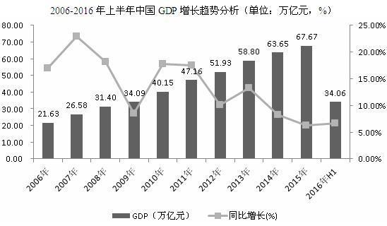 资源县GDP_能源效率2018 分析和展望至2040