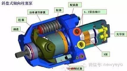 常见的液压泵有几种?图片