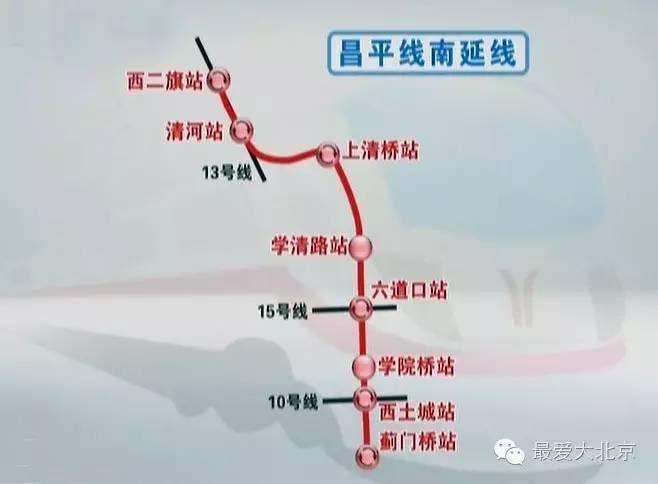 昌平线南延周边盘