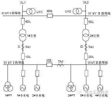 外桥接线的特点恰好与内桥式接线相反