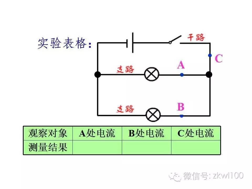 并联电路中电流的规律》讲解