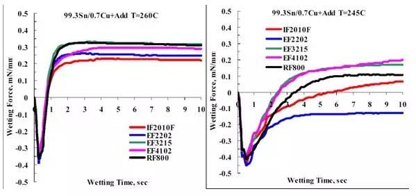 焓差测试制冷量的原理_焓值传感器工作原理