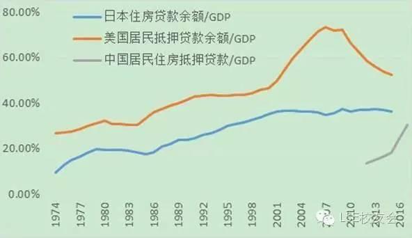 日本1985年gdp是多少_扒光老美三次贸易战黑历史 损人不利己 智东西内参