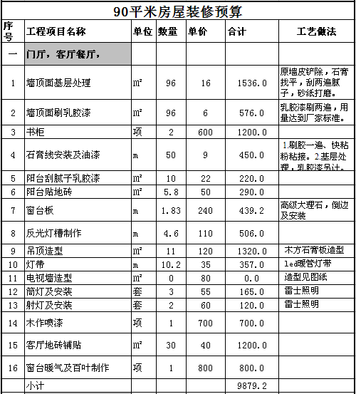 """""""成都90平三居室装修多少钱,预算清单表"""""""