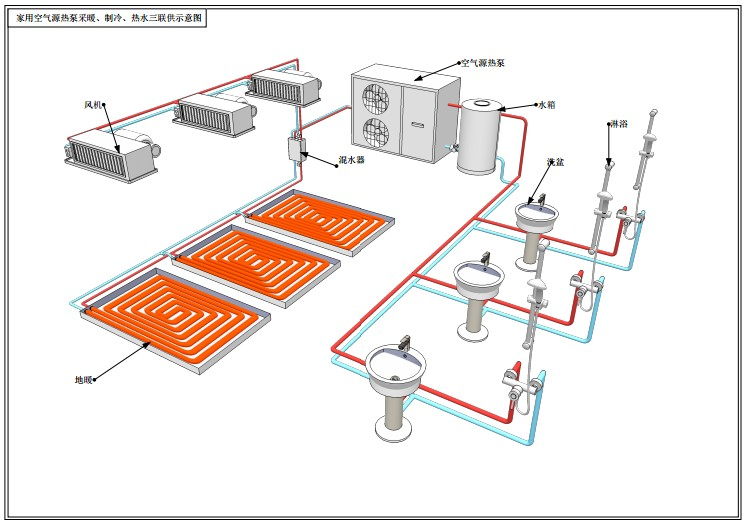 地源热泵空调用电量_空调用热泵技术及应用_低温空调用冷风机