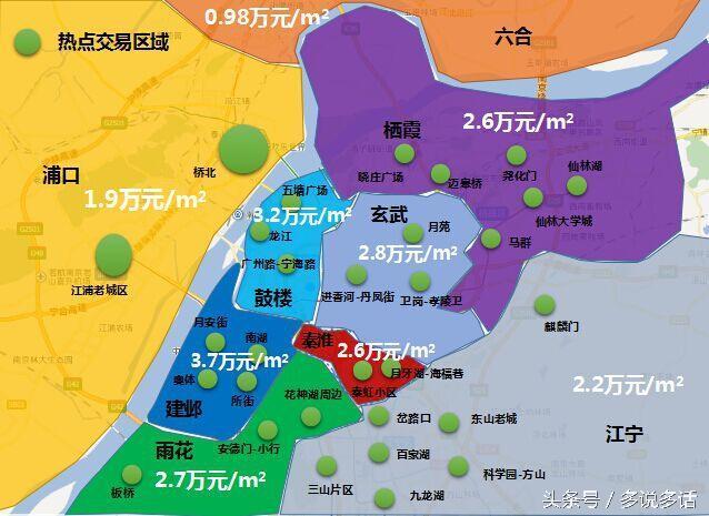 南京分颜色矢量地图