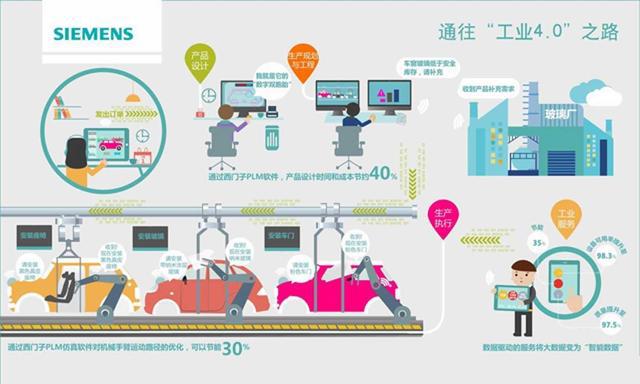 坤鹏论:新技术革命即将到来,再不储备就晚了!-自媒体|坤鹏论