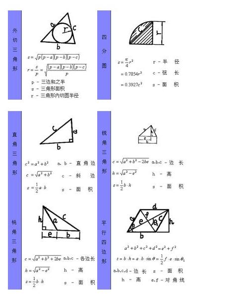 公式图形:各种小学计算照片解析!的胡库数学小学图片