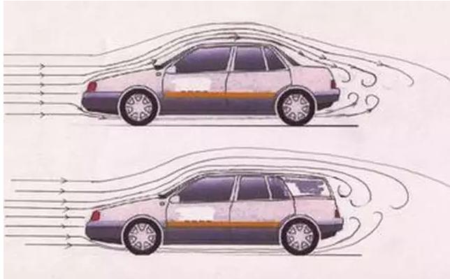 汽车灰尘画-两厢车比三厢车更容易脏,难道是因为有后雨刷高清图片