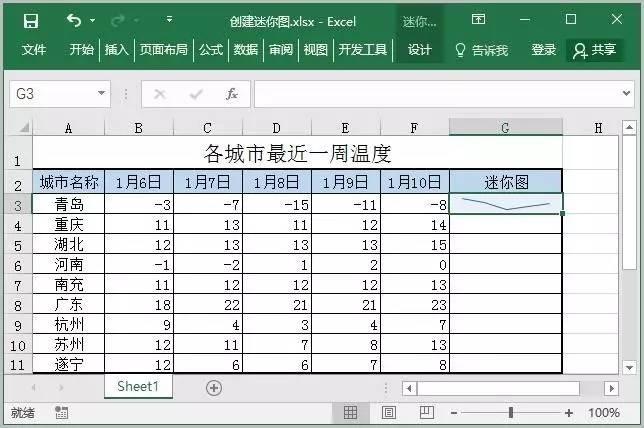 Office课堂 Excel技巧 迷你图的魅力