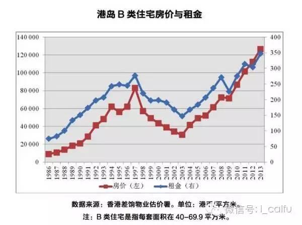 世界各国gdp排名_韩国历年人均gdp