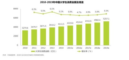 人均收入多少算贫困户_2020年人均收入是多少