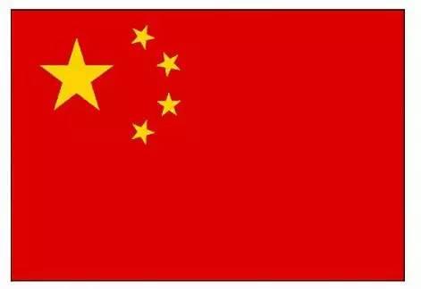 国旗图片大全其 各国国旗图片及名称图片