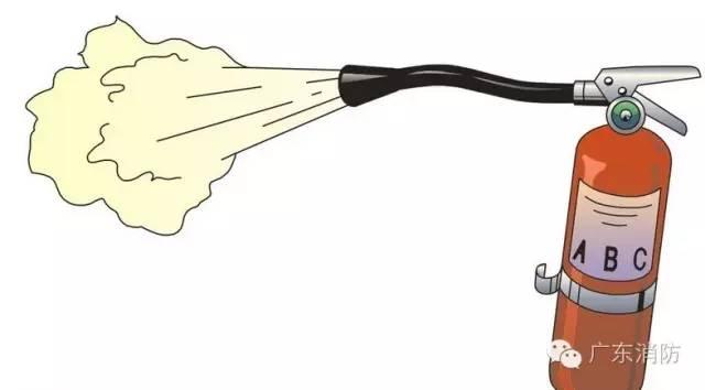 小贴士:八招检测灭火器   灭火器从使用到报废是有年限规定的,那么怎样才能知道存放的灭火器是否已经报废?